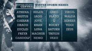 winter snow storm names